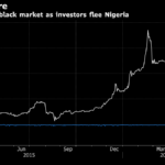Nigeria Officials Pledge Naira Announcement Within Weeks