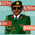 Abacha loot: Labour backs Buhari on cash transfer to 'poor people'